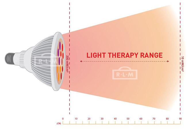 best distances for combo light application